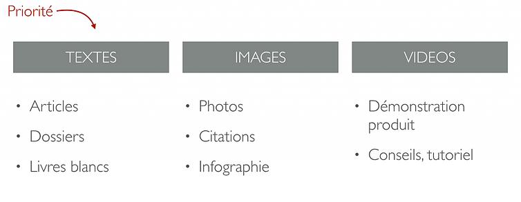 contenus-editorial-lean-marketing