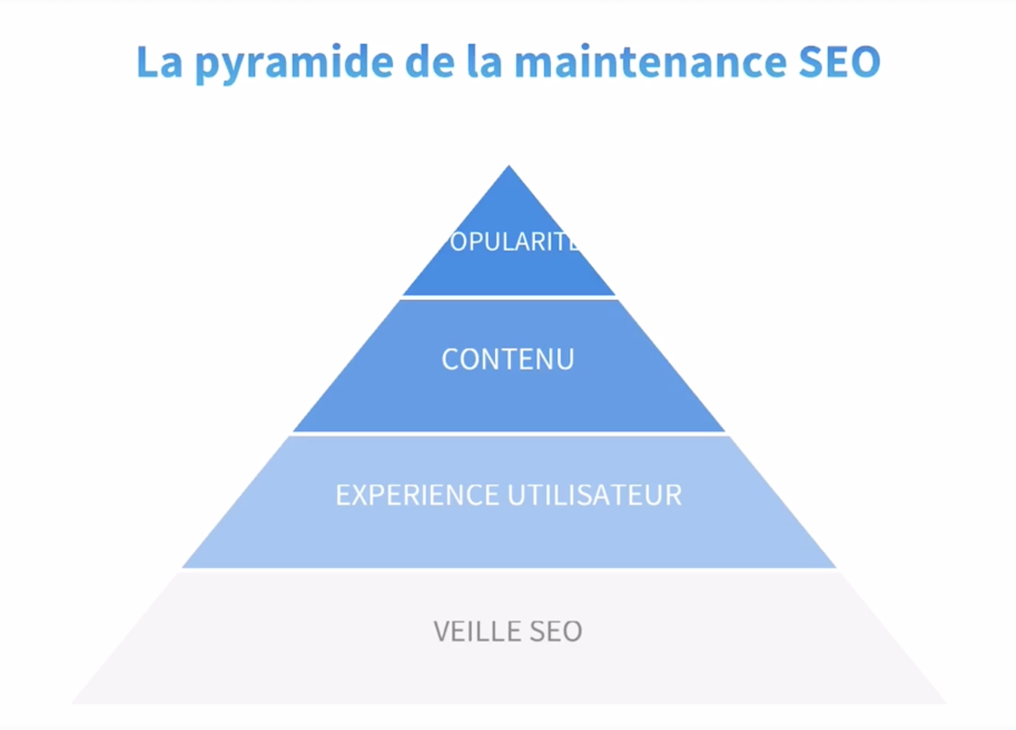 maintenance-SEO