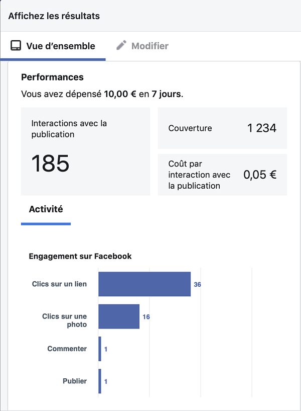 statistique-facebook-ads