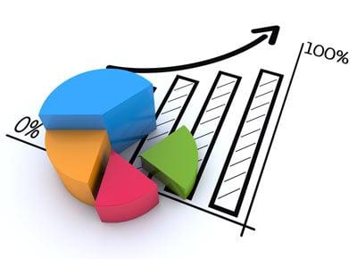 KPI-marketingL'avantage du marketing digital est que tout est mesurable grâce aux KPI