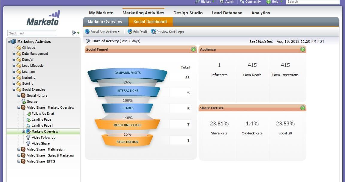 Marketo-Adobe-marketing-automation