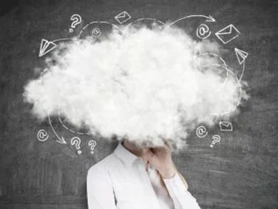 ROI_marketing_cloud