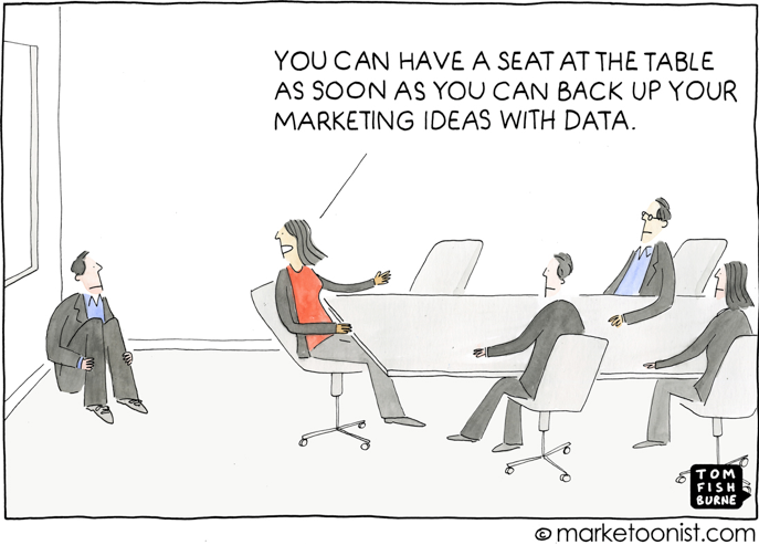 ROI_marketing_puni