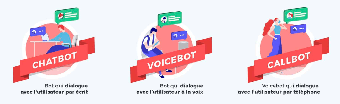 chatbots-typologies