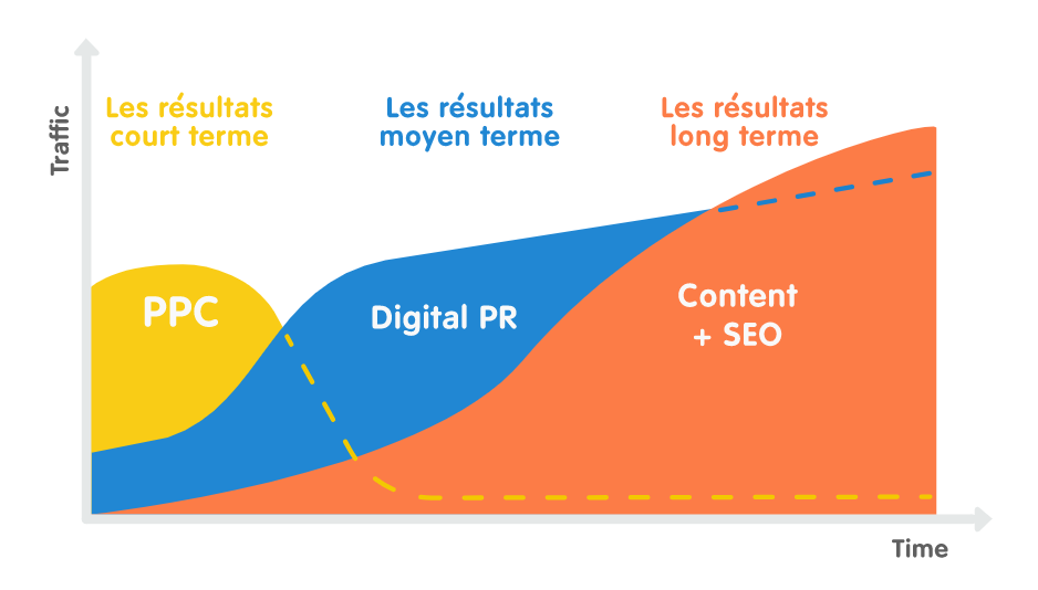 content_marketing_lifetime_value.png