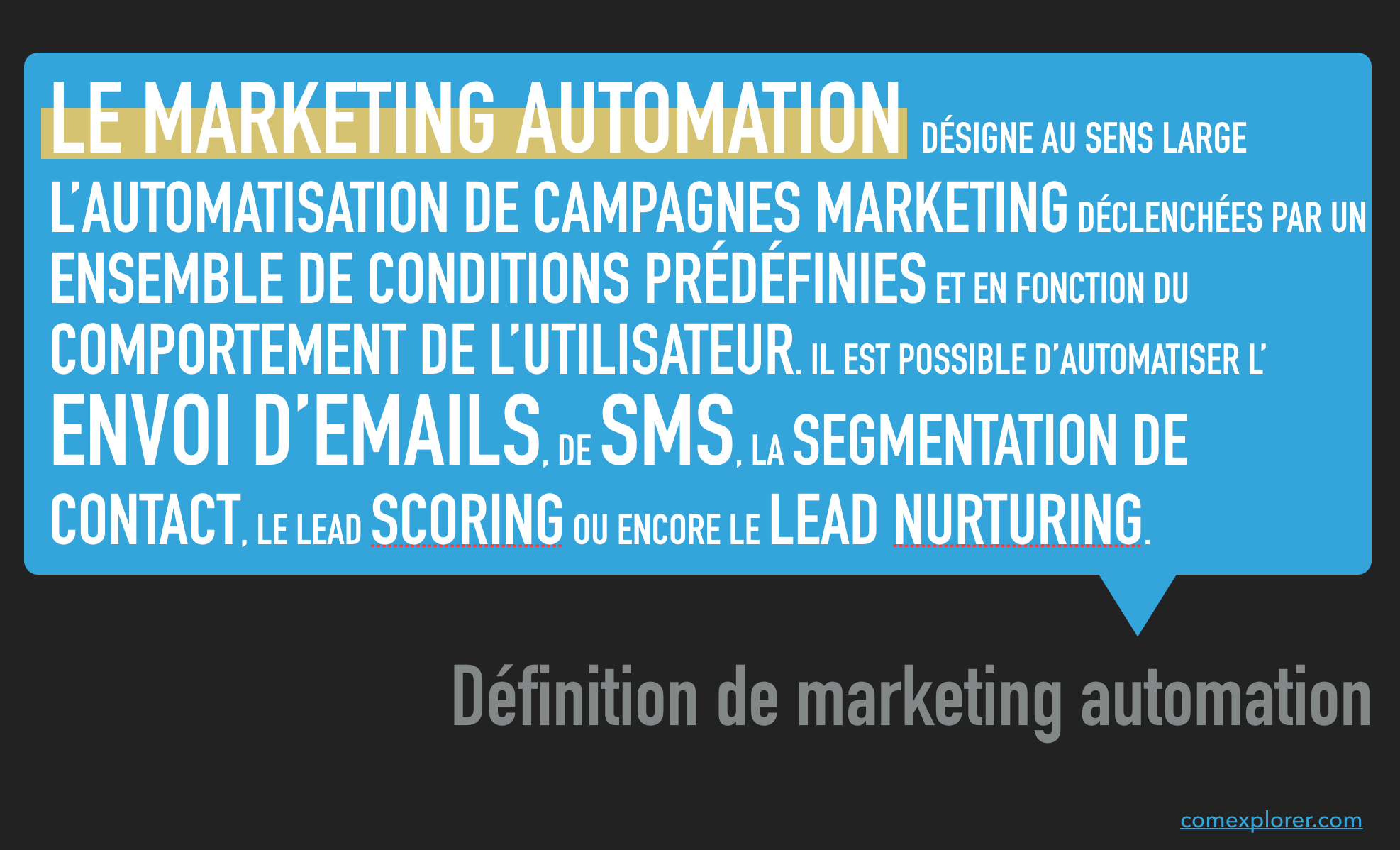definition-marketing-automation-1