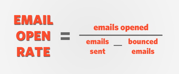email-open-rate-graphic