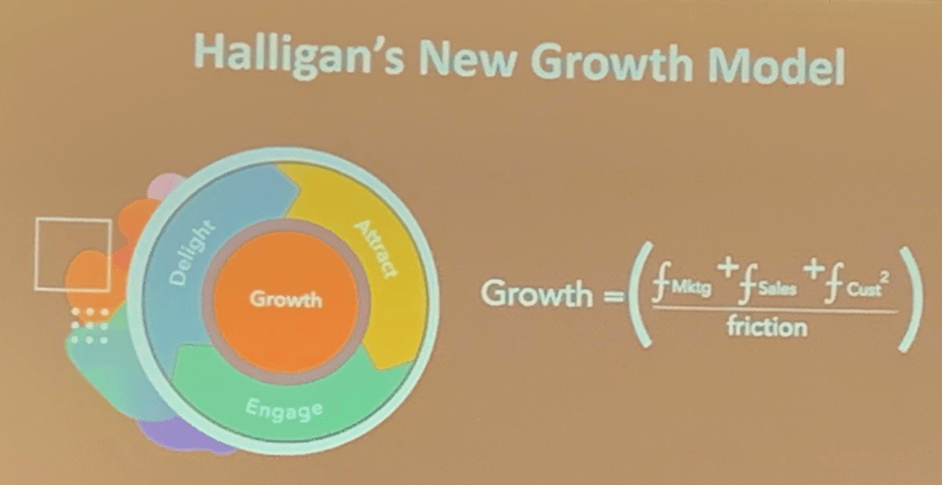 grow-better-inbound-2019