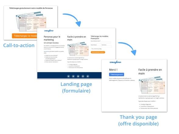 landing-page-schema