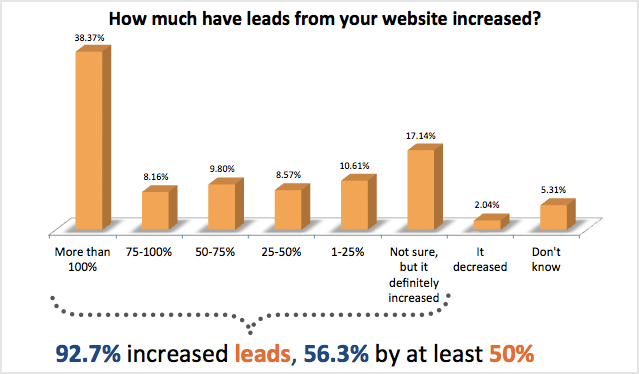 Leads-inbound-marketing.png