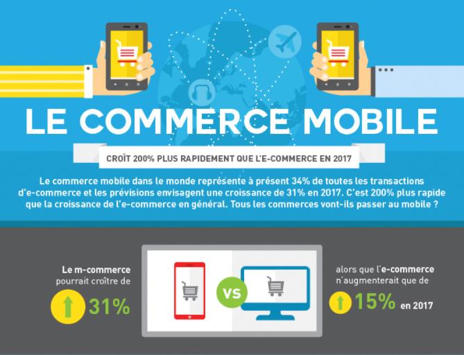 enjeux-marketin-mobile.png