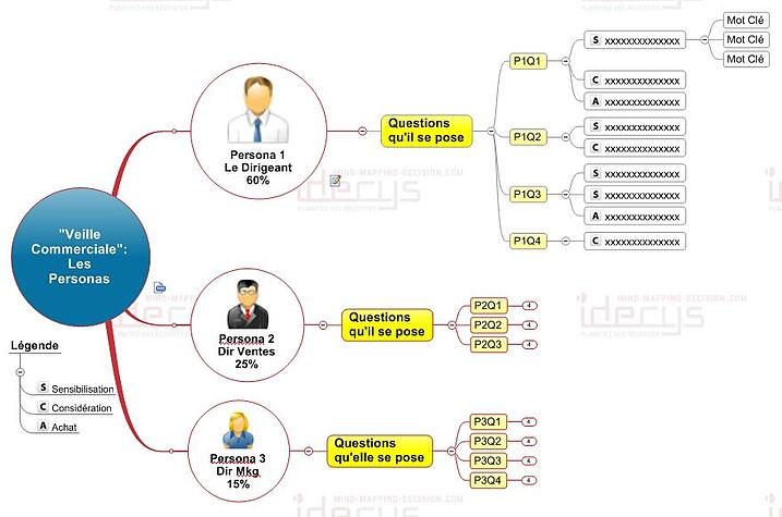 mindmap-cible-marketing.jpg