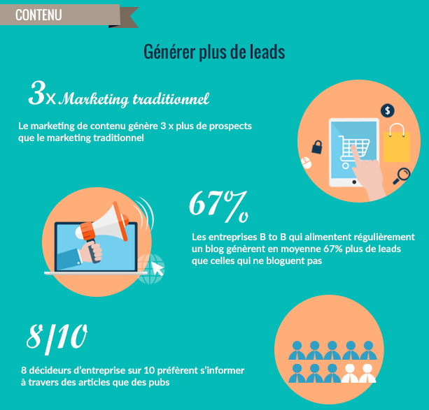 outbound-marketing-infographie-supports.png