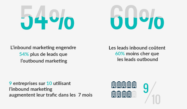 outbound-marketing-infographie.png
