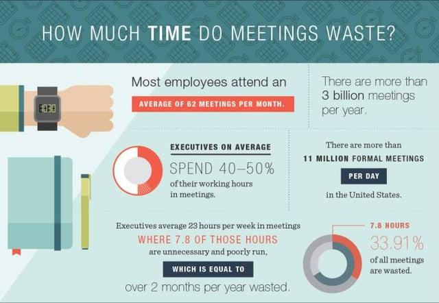 reunion-efficace-temps.jpg