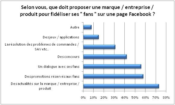 sondage-contenu-entreprise-facebook.jpg