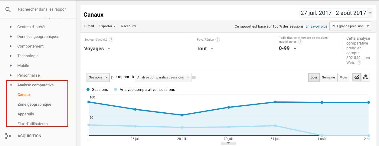 utiliser-google-analytics-google-benchmarking.png