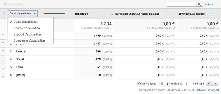 utiliser-google-analytics-valeur-du-client-segmentation.png