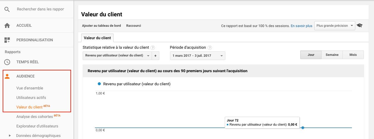 utiliser-google-analytics-valeur-du-client.png