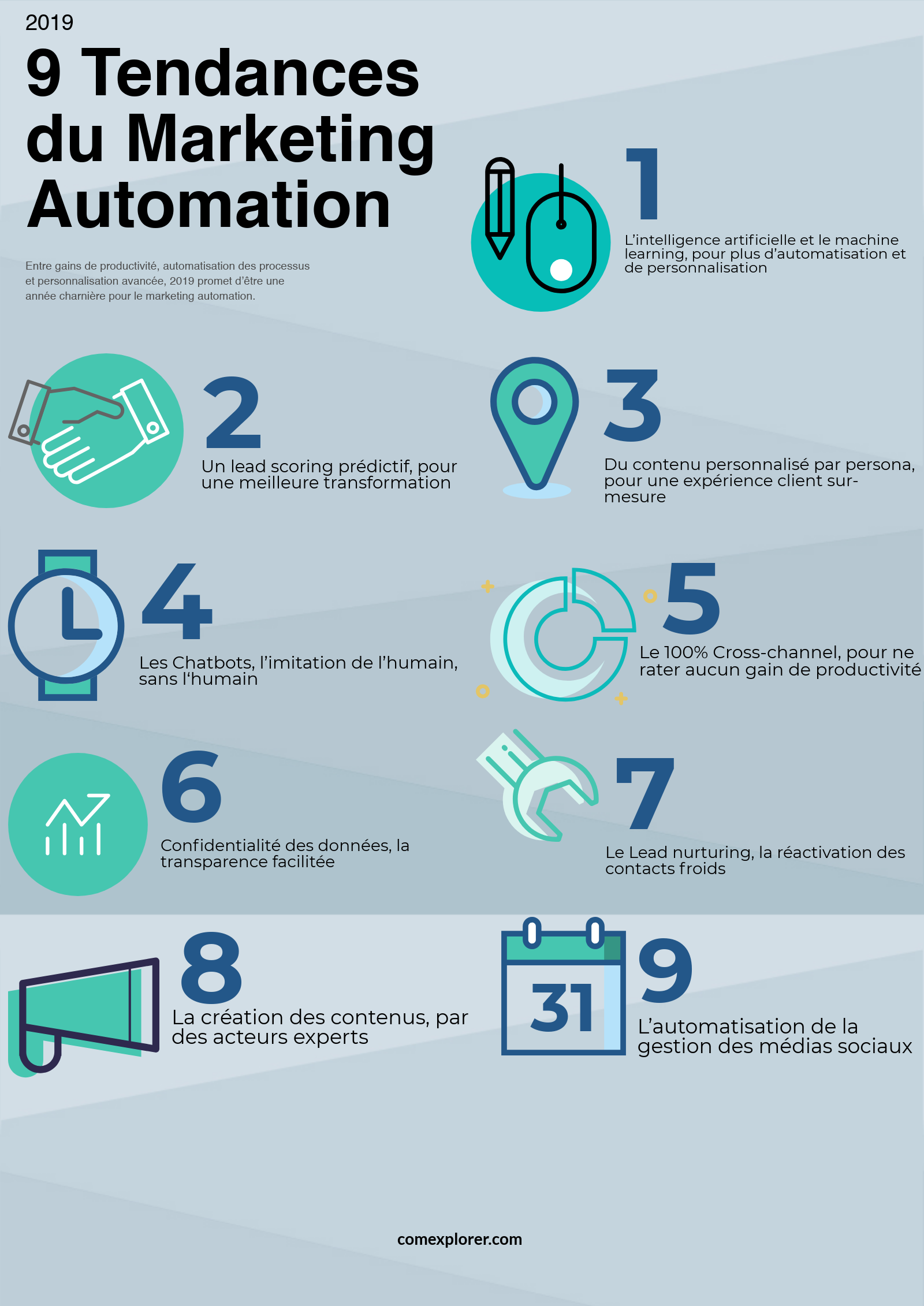 infographie-2019-tendances-marketing-automation