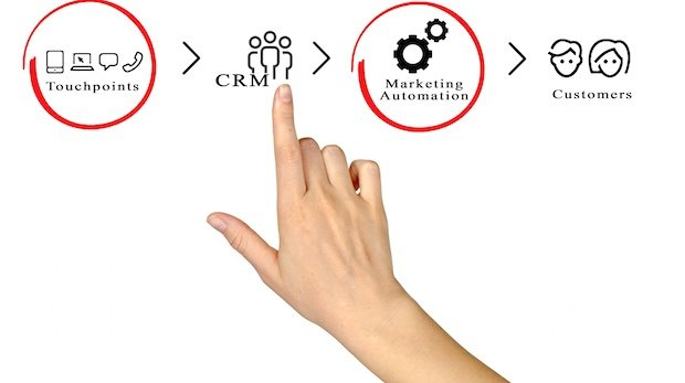 marketing-automation-1.jpg