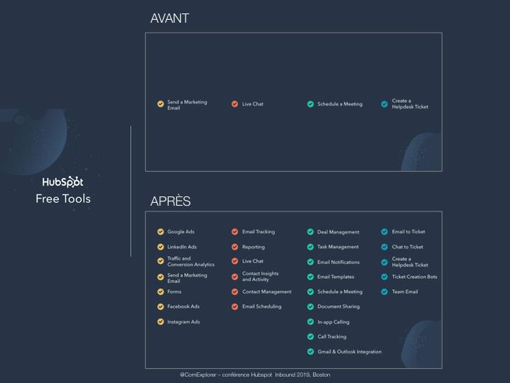 outils-gratuits-hubspot-inbound-2019