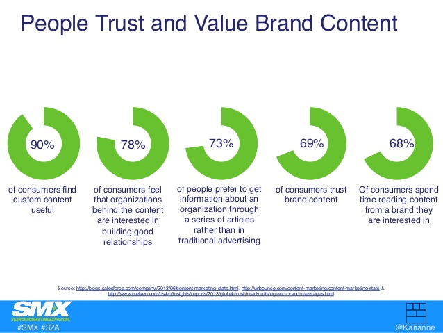 people-trust-content-marketing.jpg