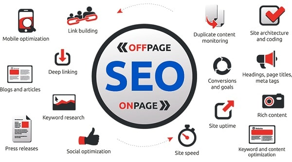 strategie-seo-optimisation