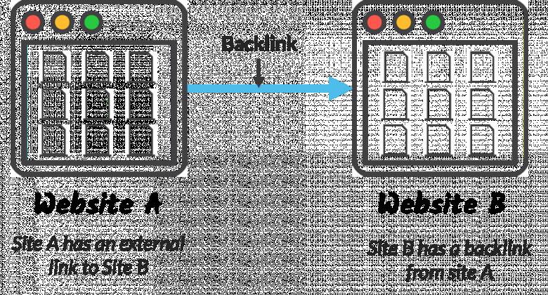 visibilité_backlink