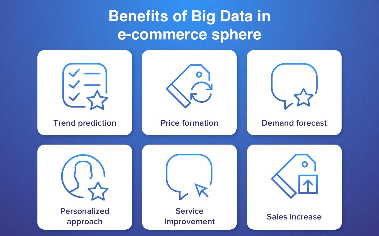avantage-big-data