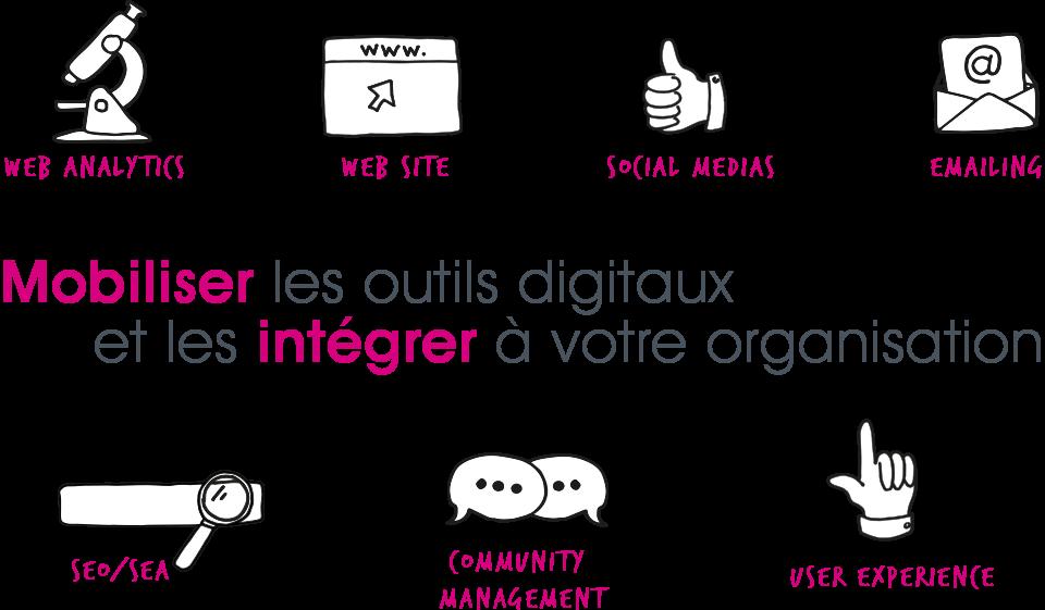 outil-communication-digital