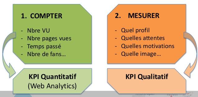 KPI-qualitatif-quantitatif