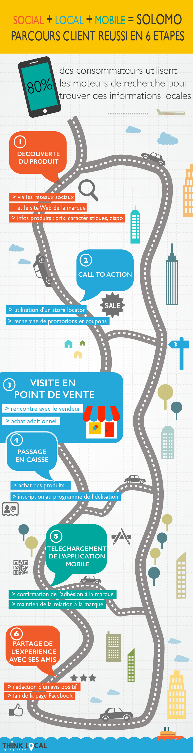 infographie-solomo